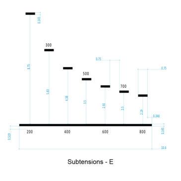 Absehen 1-8x26-Subtensions-E